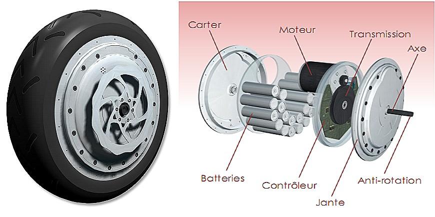 roue-moteur
